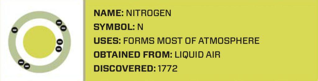 npk, nitrogen, macro nutrients, plant nutrition