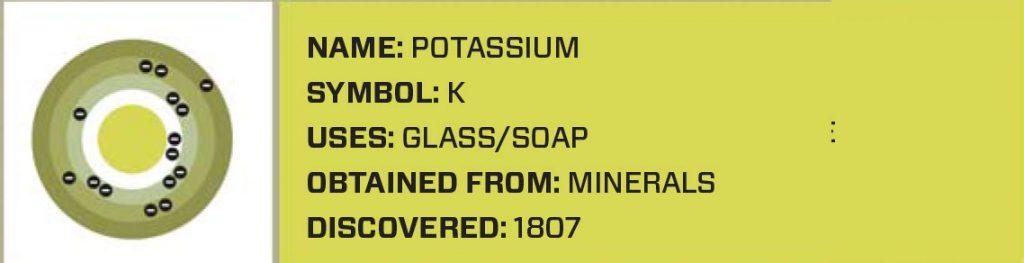 NPK, Potassium, macro nutrients, plant nutrition