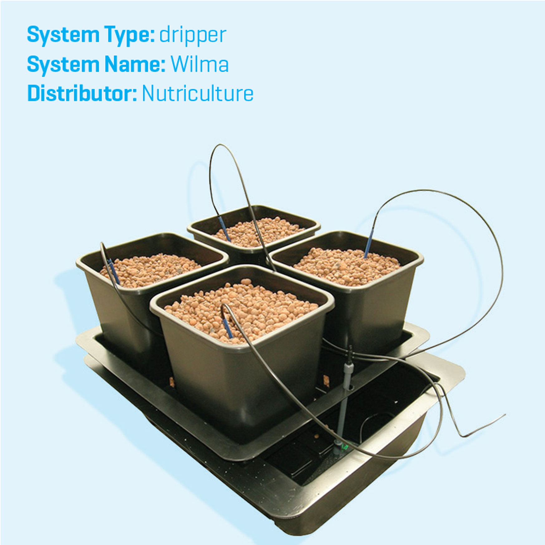 Dripper Recirculating Hydroponics Systems, Hydromag