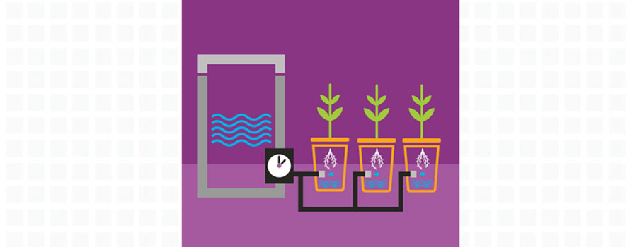 recirculating system, hydroponics systems, growing systems, plant pots, hydromag